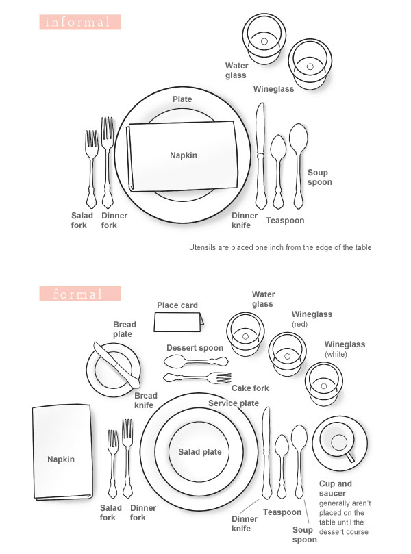 Place Setting Cheat Sheet