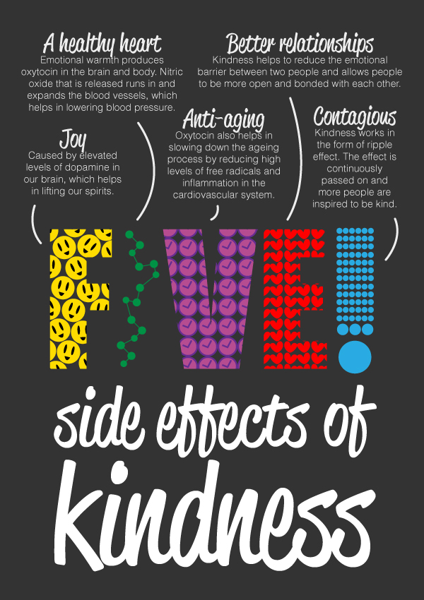 kindness facts