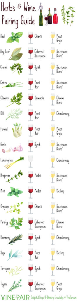 herbs-wine-pairing-guide-800px